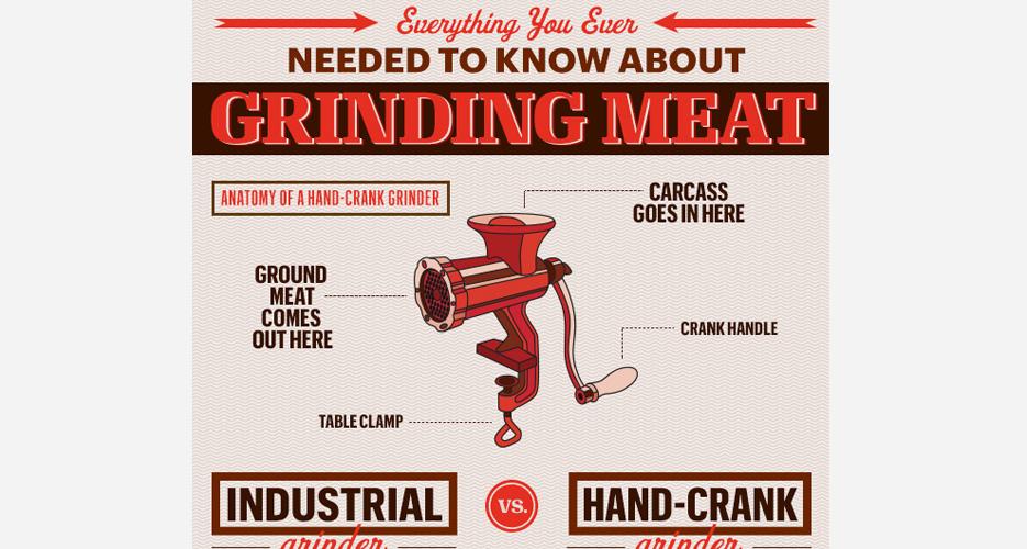 meat_lead