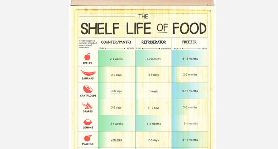 shelflife_lead