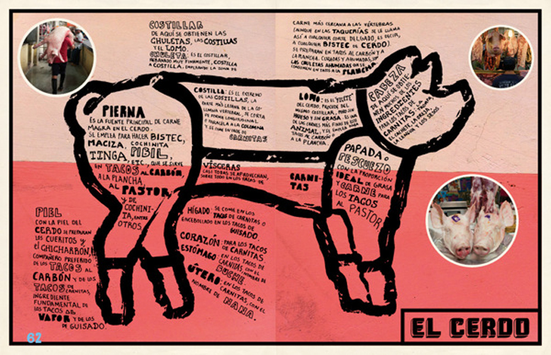Which pig parts make what taco? Look at this map. (Photo: Kitzia Sámano)