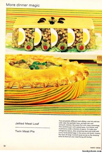 Jellied Meat Loaf