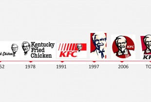 KFC logo evolution over the years. (Photo: