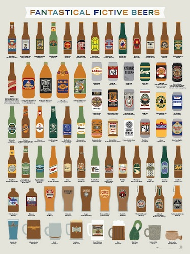 "Pop Chart Labs ""Fantastically Fictive Beers"" Poster. Pop Charts Labs makes all sorts of awesome prints, t-shirts, and mugs, but our favorite newcomer is this visual breakdown of fictional brews from TV and film. $28."