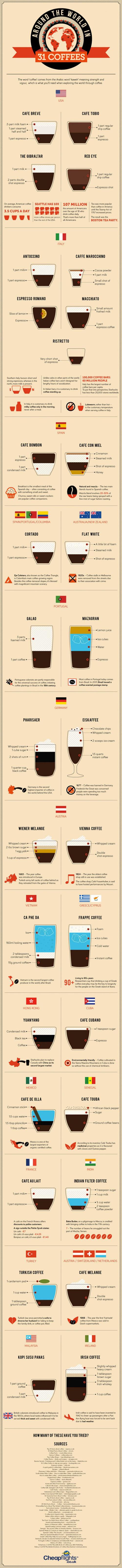 coffeeinfo