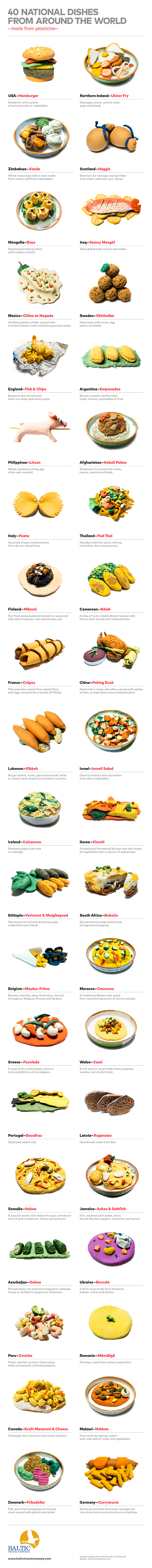 40-national-dishes-from-around-the-world-made-from-plasticine-thumbnail_5384500f965e3