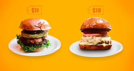 burgers_budget