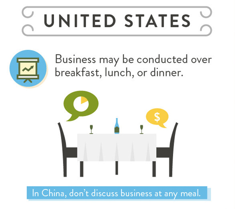 infographic business and dining etiquette around the