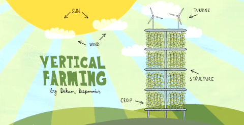 vertical farming 2