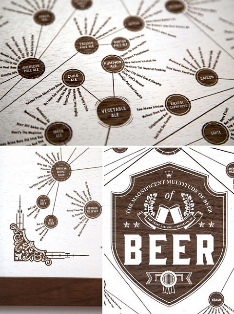 beer wood engraving 2