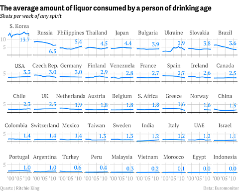 Map Shows Which Type Of Alcohol Each Country Loves Most First We - Drinking age in mexico