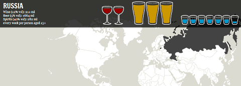 world booze map russia