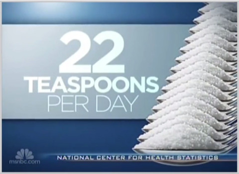 The average American consumes 22 teaspoons of sugar a day