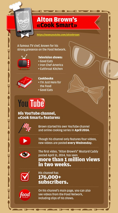 Youtube Cooking: Infographic: How To Launch Your Own YouTube Cooking Show