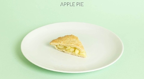 calorific apple pie