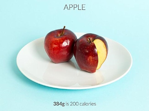 calorific apple
