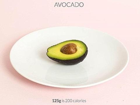 calorific avocado