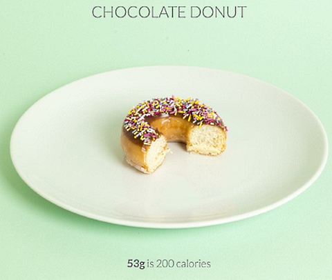calorific chocolate donut