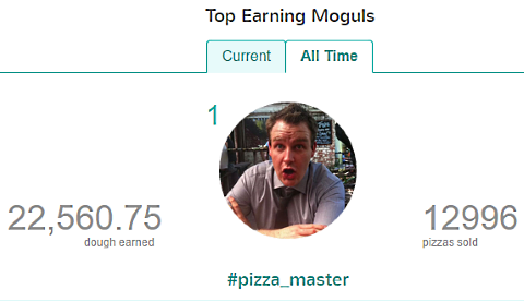 pizza mogul top earner all time