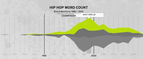 champagne_mentionsgraph