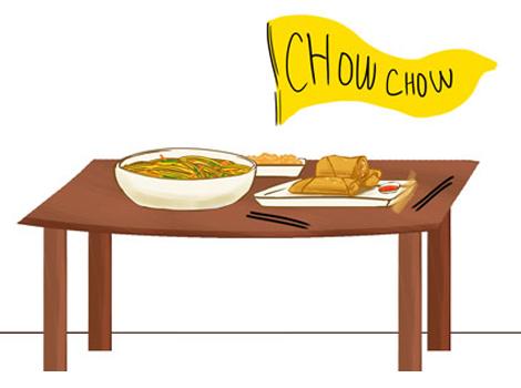 chowchowuse