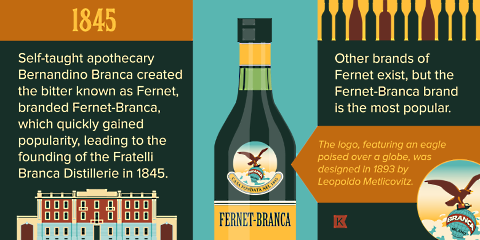 fernet infographic 2