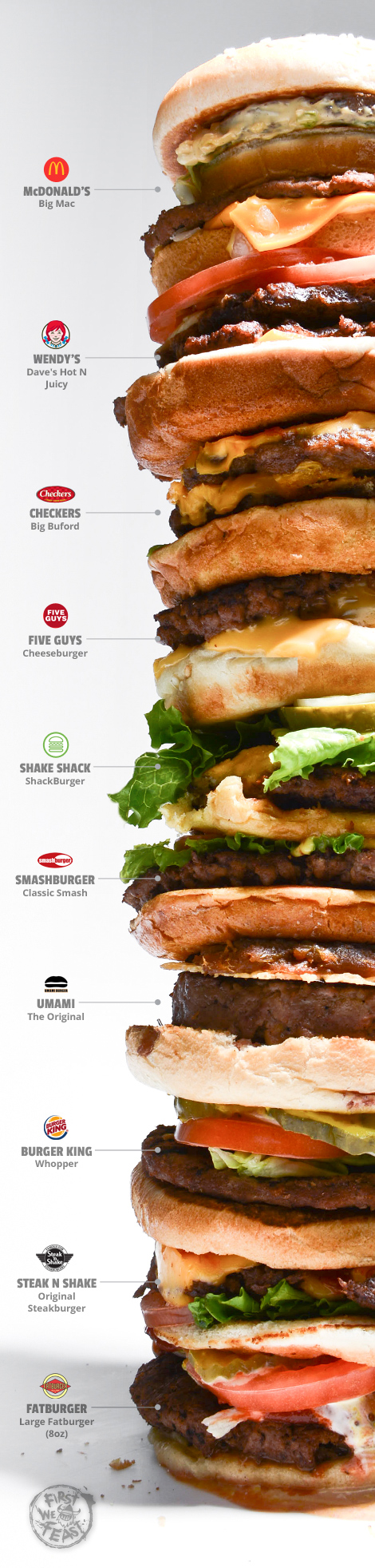 uber burger layers The Uber Burger: 10 Patties, No Regrets