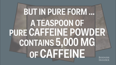 caffeine powder form