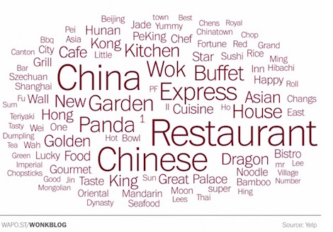 chinese_wordcloud